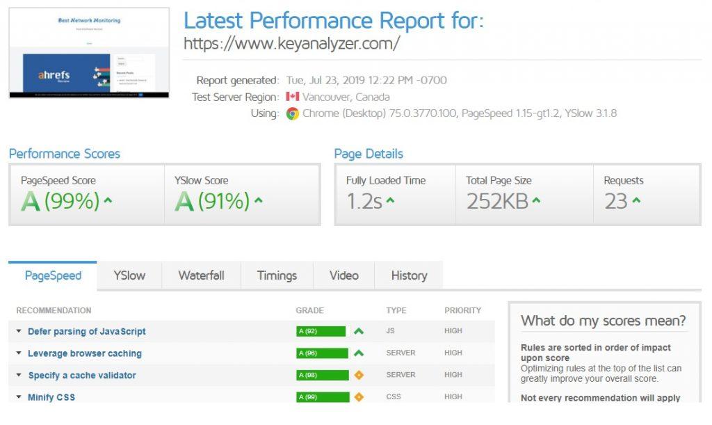 GTmetrix Speed Test and Performance Reports