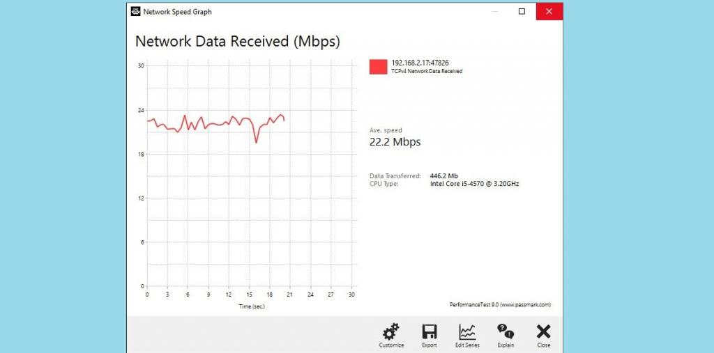 PassMark Advanced Network