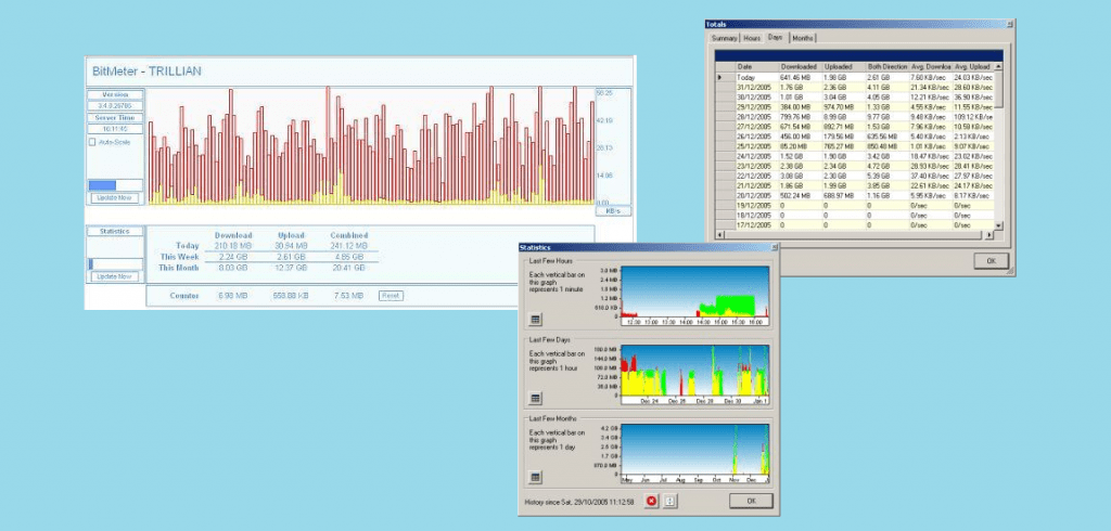 BitMeter II