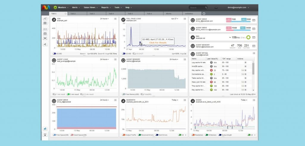 Monitis Web Performance Monitoring Tools
