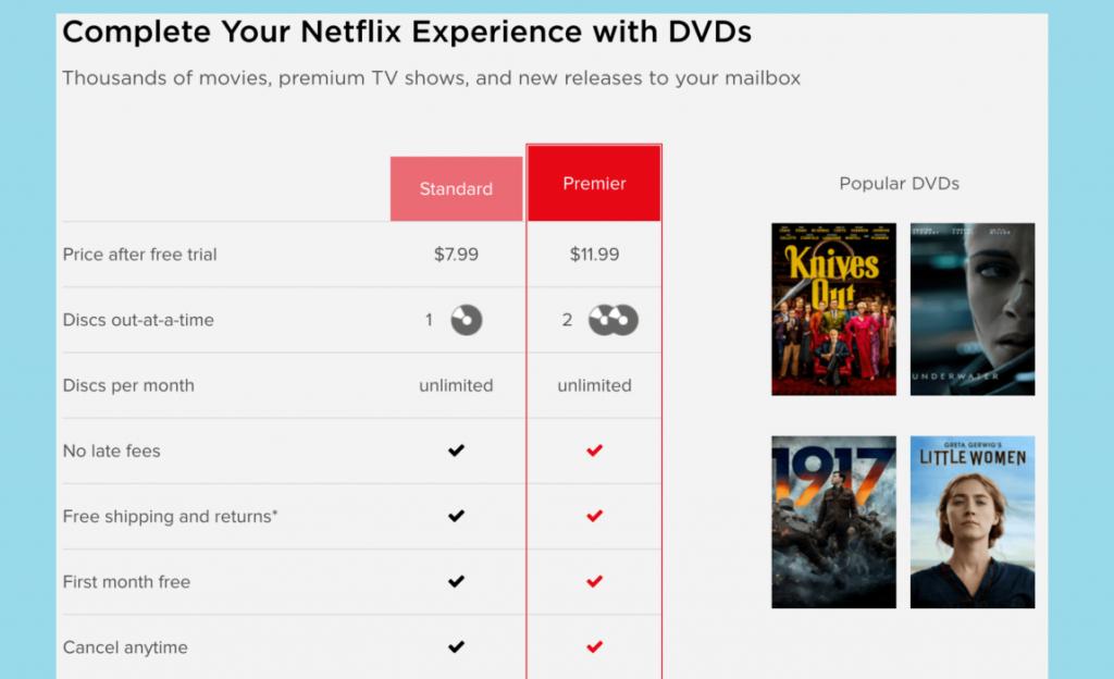 cancel subscription netflix plans