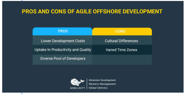 Reasons to Use the Agile Development Model